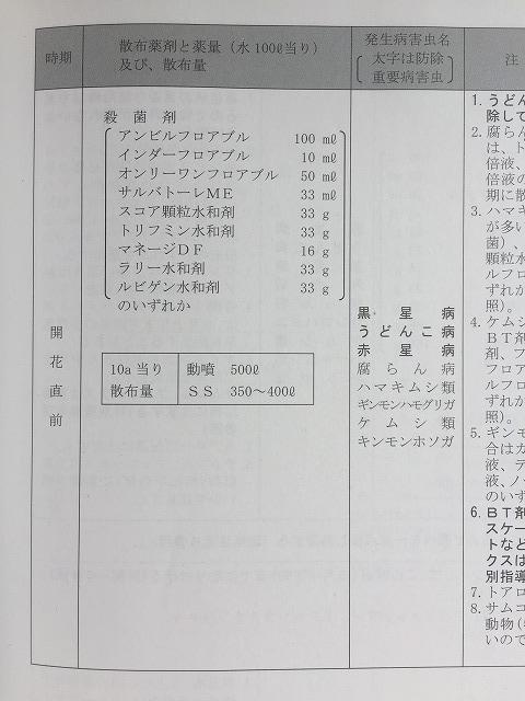 長野県りんご防除暦 開花直前 平成30年