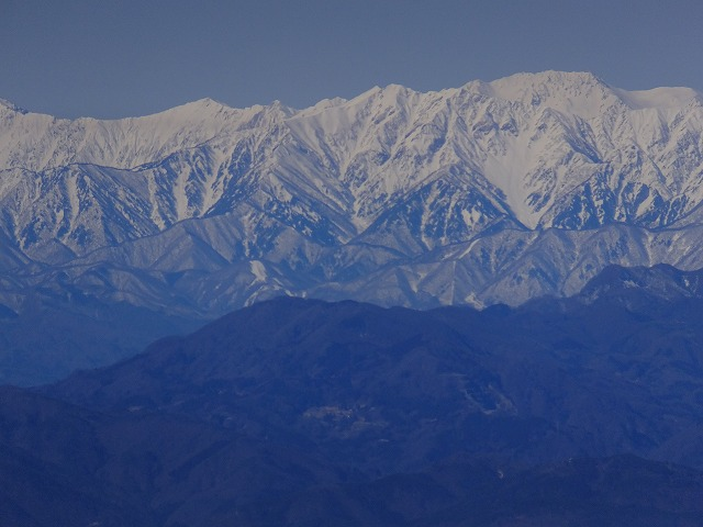 右から爺が岳、岩小屋沢岳、鳴沢岳、赤沢岳、 2020.3.9